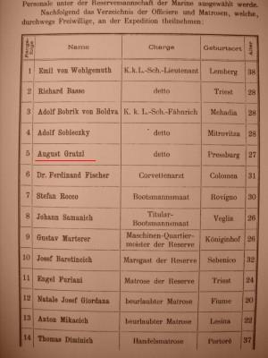 Zoznam členov rakúsko-uhorskej expedície 1882/83 na ostrov Jan Mayen. Piaty v poradí je Bratislavčan, či skôr Prešpurák, v tom čase 27-ročný August Gratzl